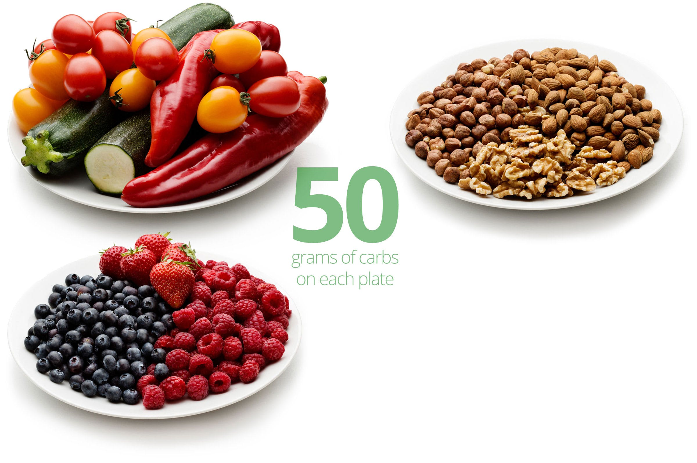 50 grams of carbs in vegetables, nuts, berries