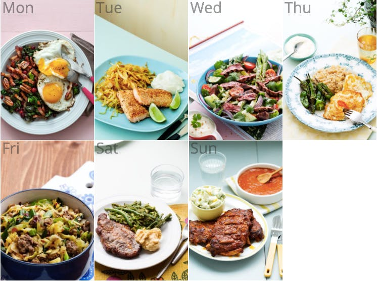 New keto and dairy-free meal plan