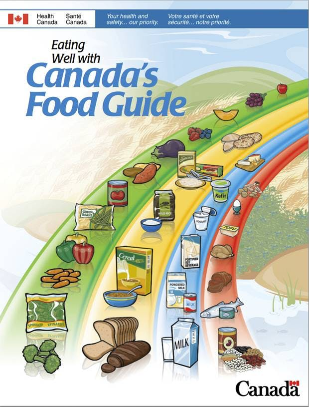 food-guide-current26lf1