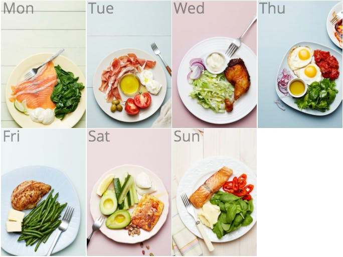 New <strong>Quick and Easy Keto</strong> Meal Plan