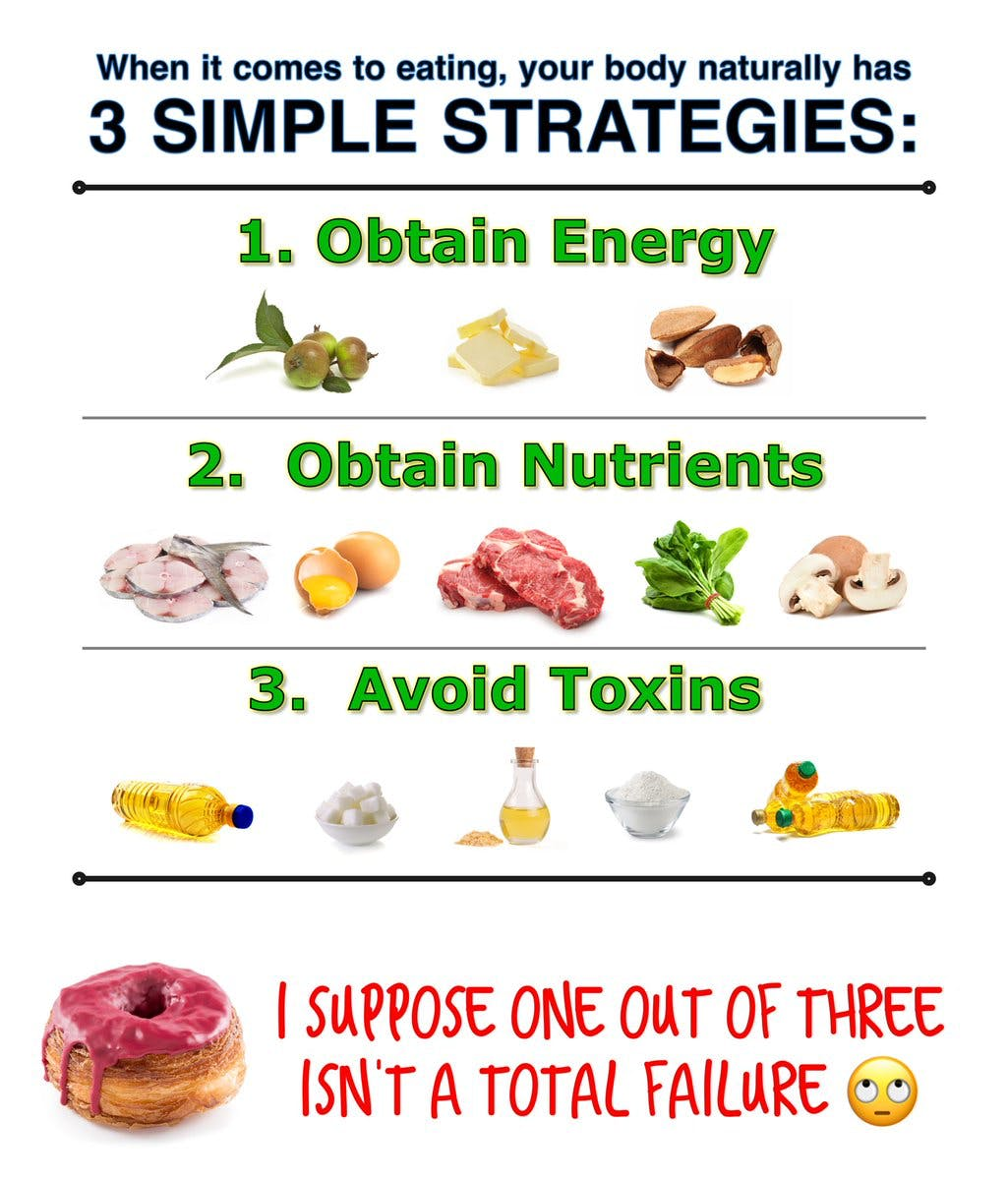 Strategies for real-food eating (and the problem with the modern diet)