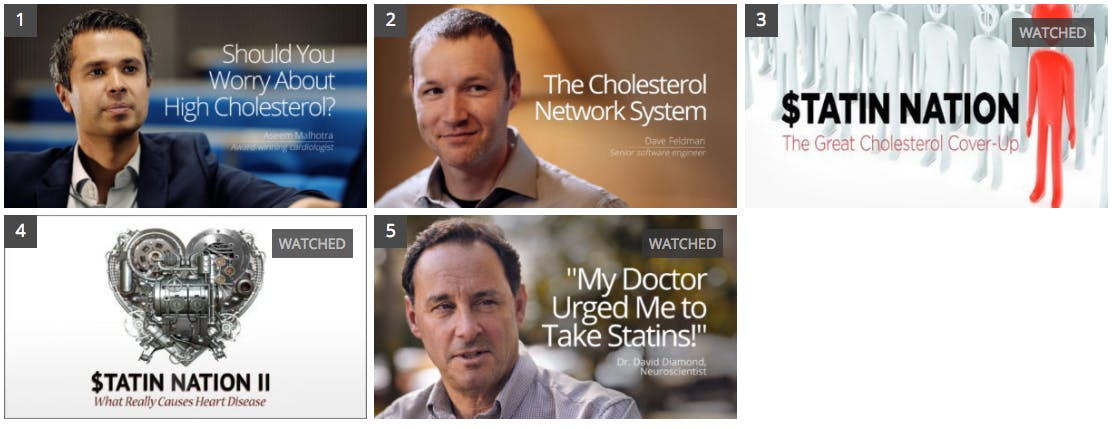 Top 5 videos about cholesterol