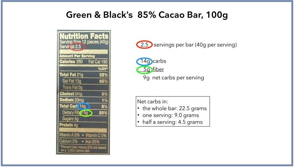 dark chocolate nutrition 1