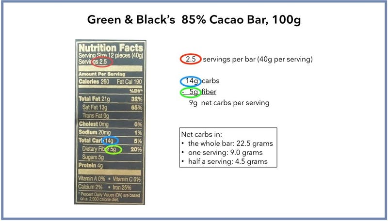 dark chocolate nutrition 1