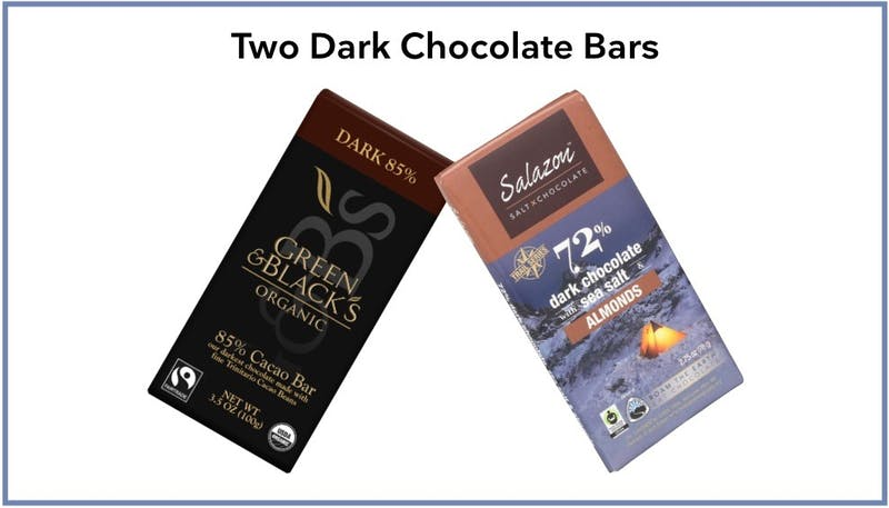 dark chocolate comparison