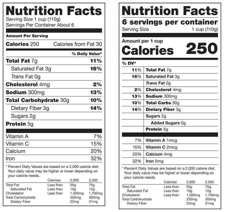 How To Use The Nutrition Facts Label Diet Doctor
