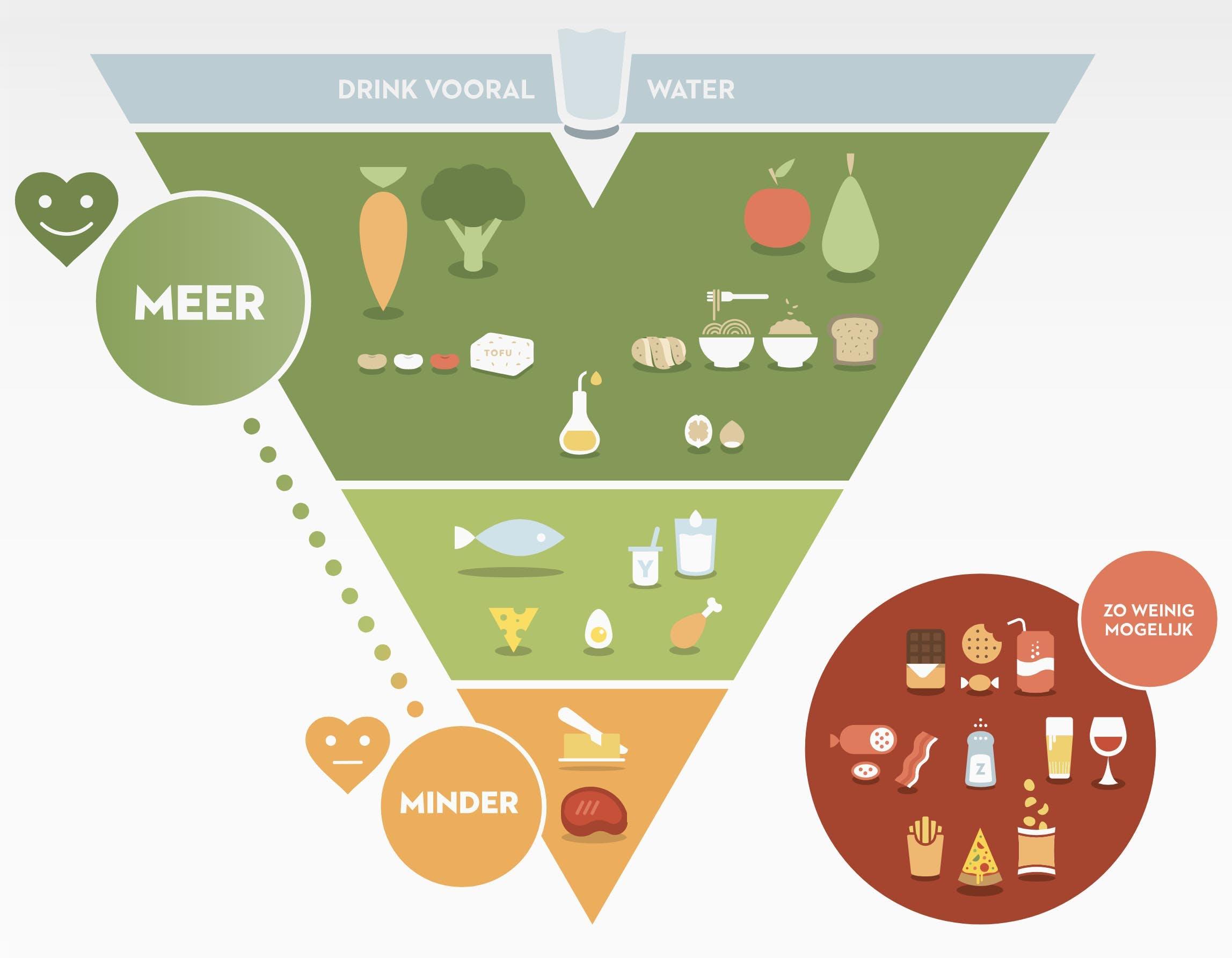 belgian-food-guidelines