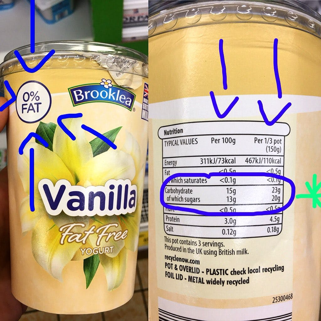 The problem with low-fat products