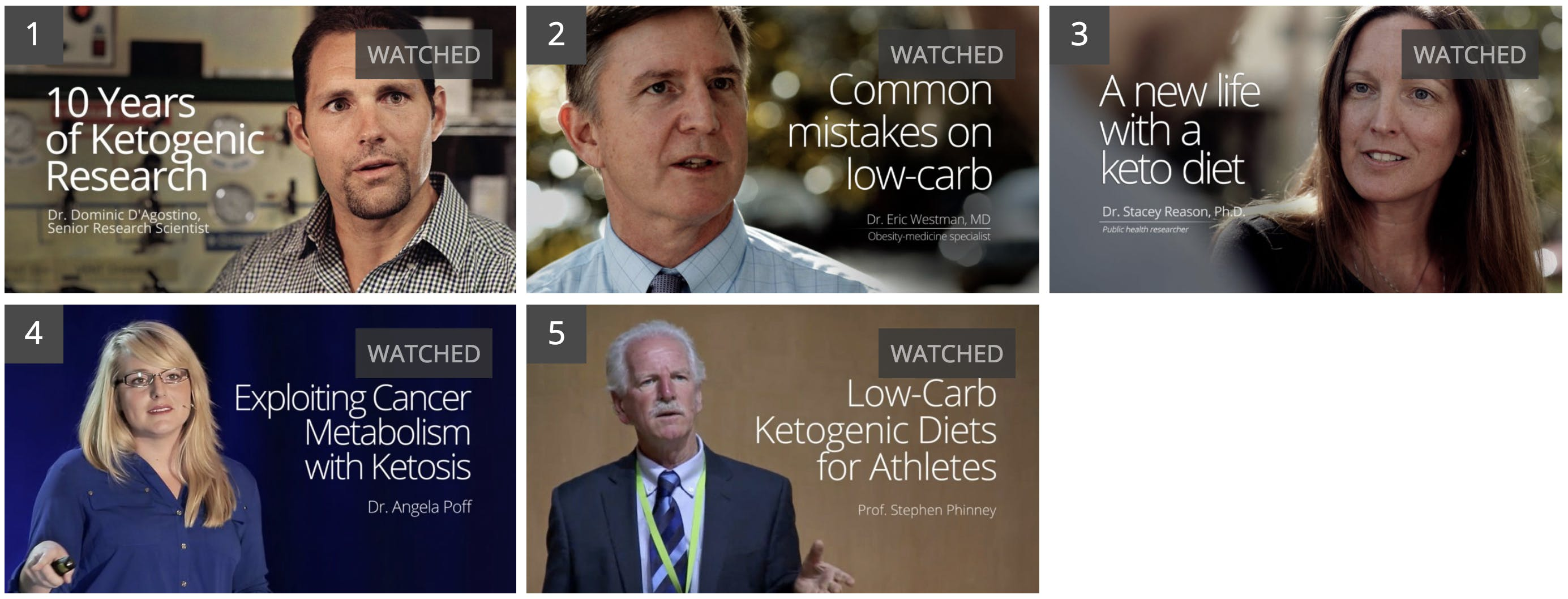 Top videos about advanced low-carb topics