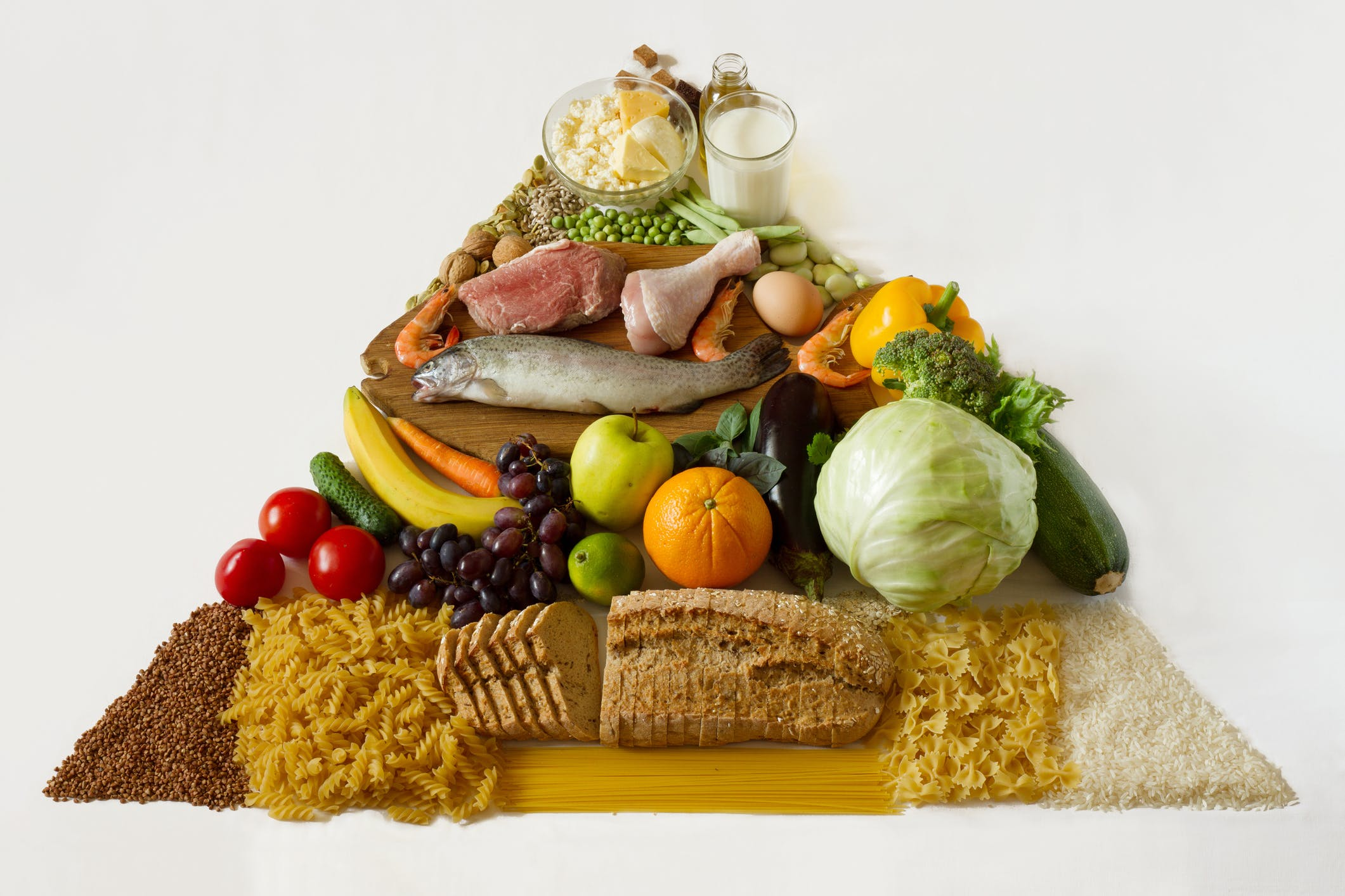 The current health crisis and Canada's food guide
