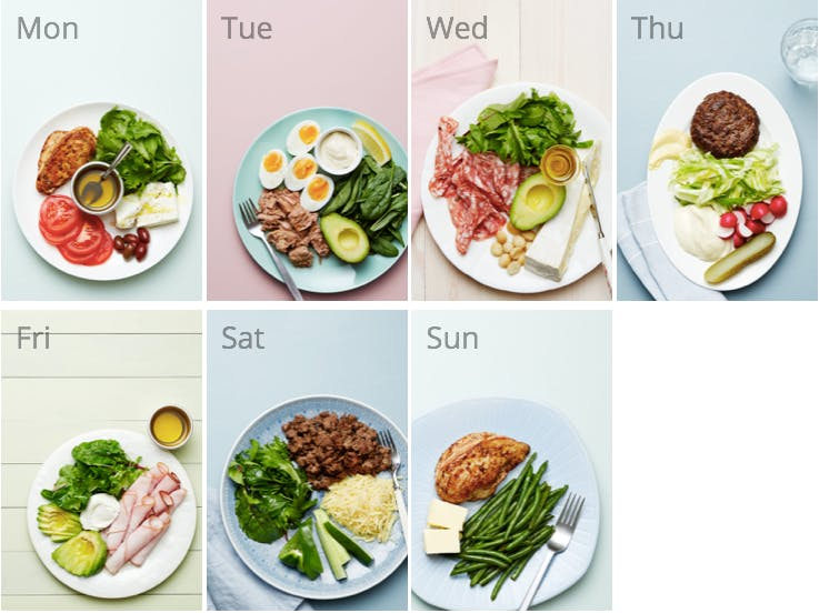 Quick and easy weekly keto meal plan