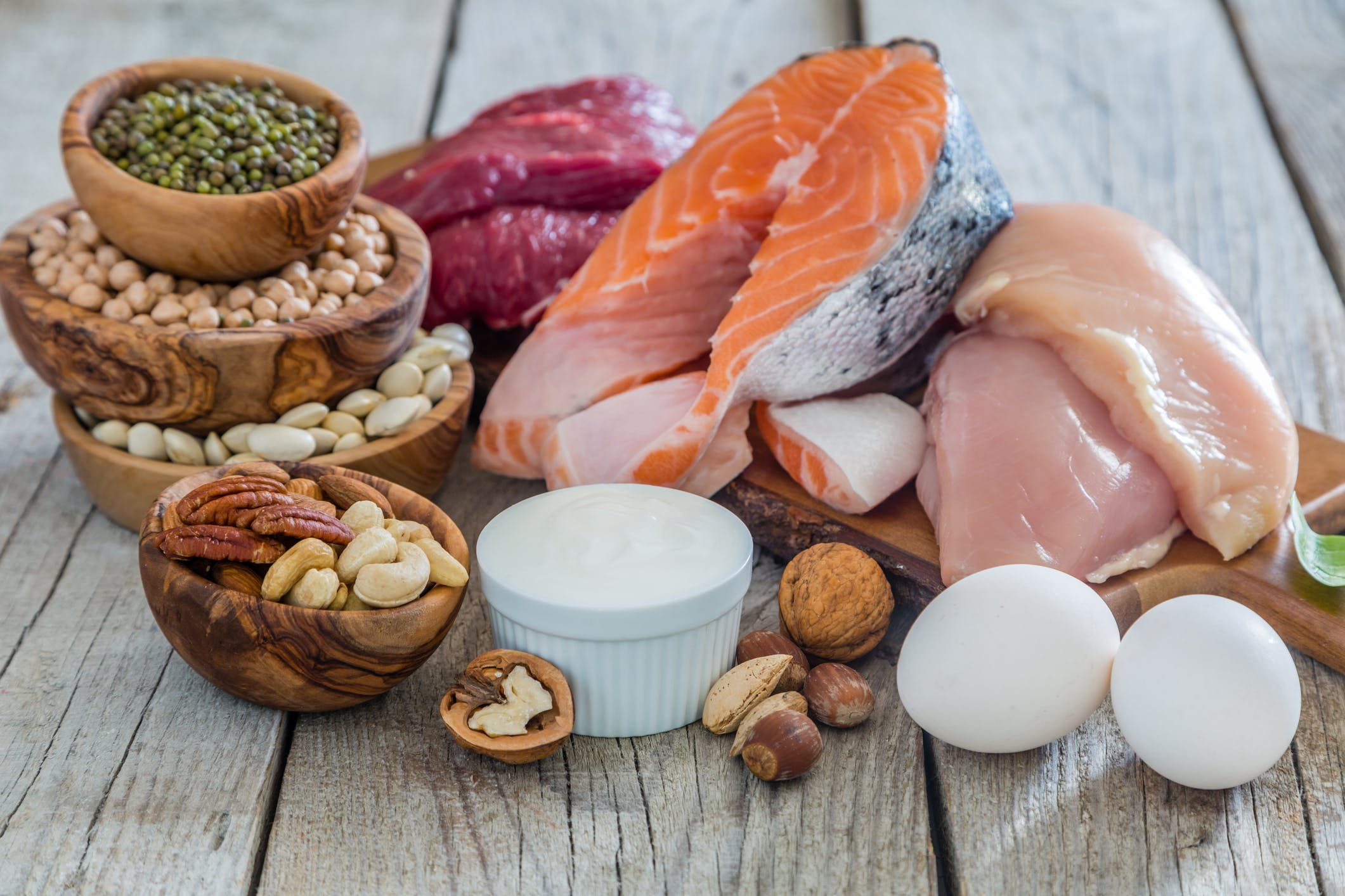 How much protein do you need on a keto diet?
