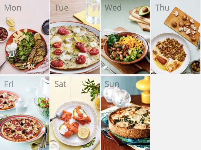 "New keto ""flexitarian"" meal plan"