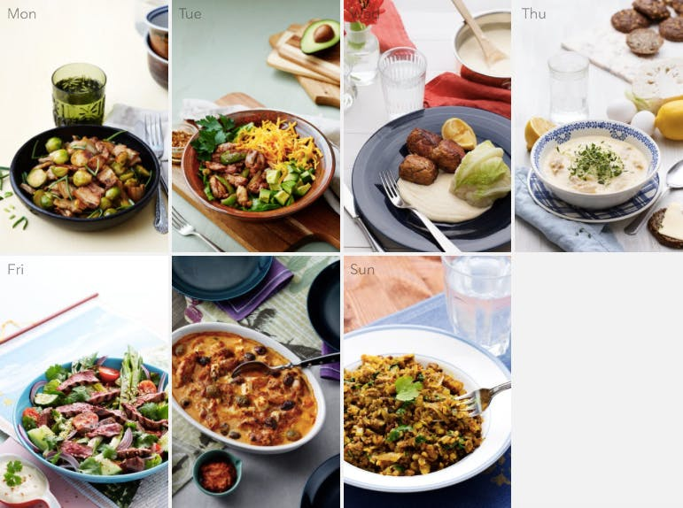New keto meal plan - around the world