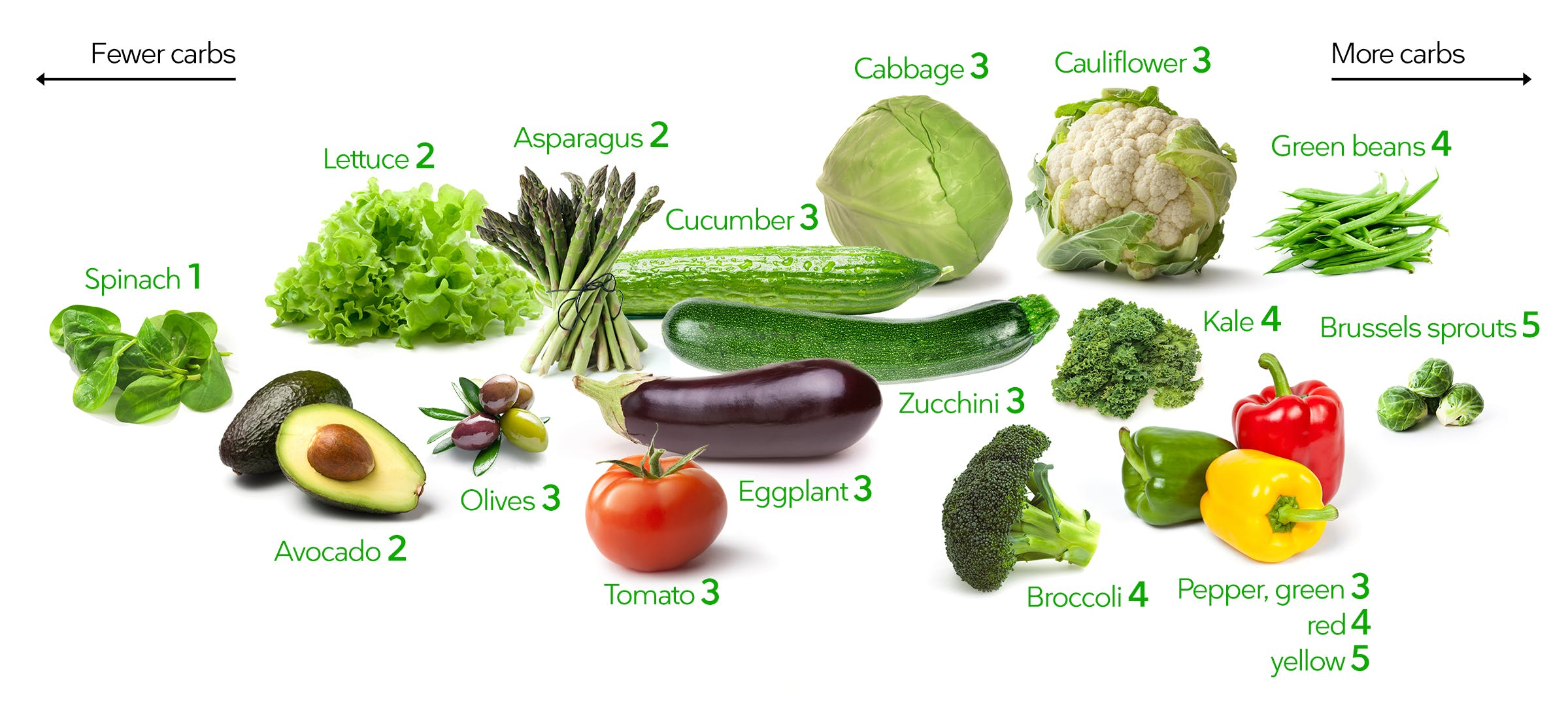 LC-BG-veggies_new