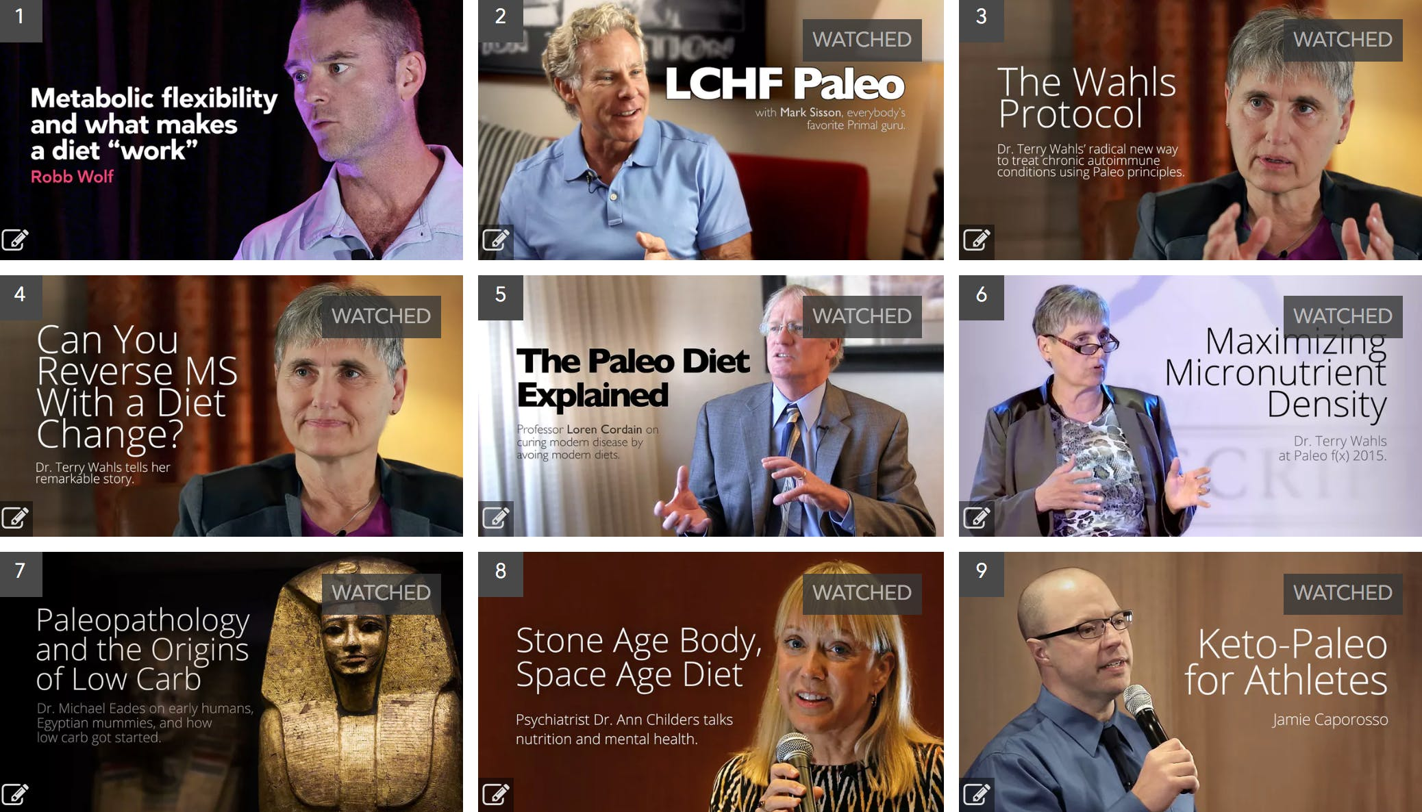 Top videos about paleo diets