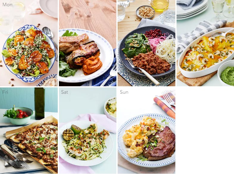 New low-carb meal plan – liberal LCHF