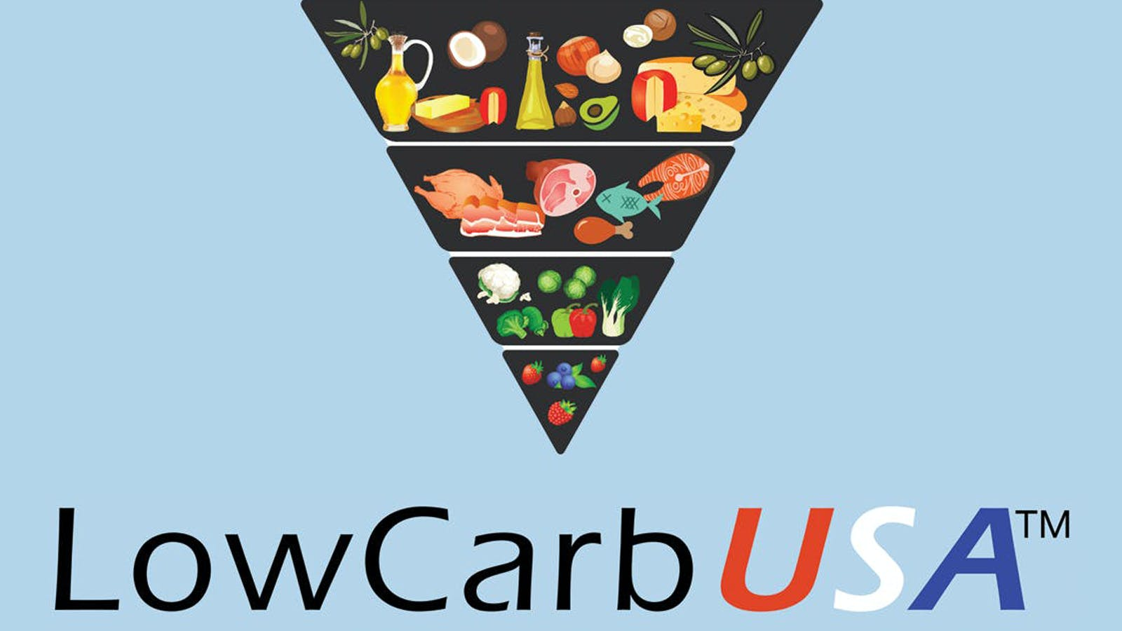 Early bird special on the Low Carb USA in San Diego 25-28 July 2019!