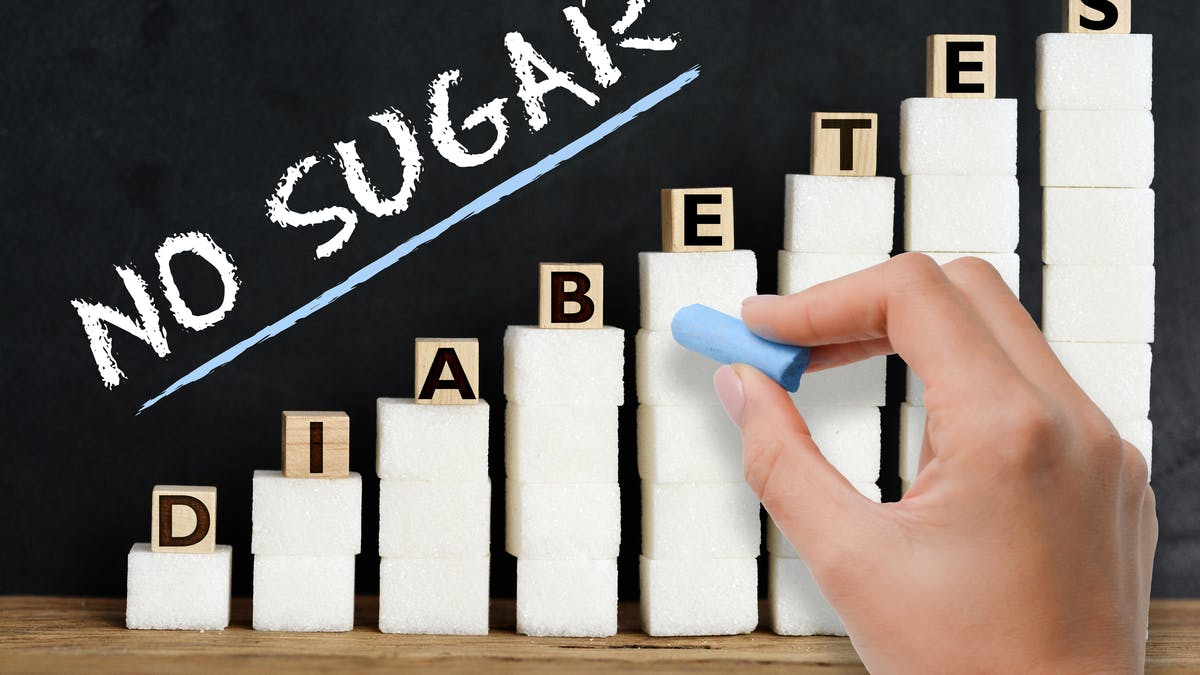 How to worsen diabetes: follow the worst of the ADA and CDA advice