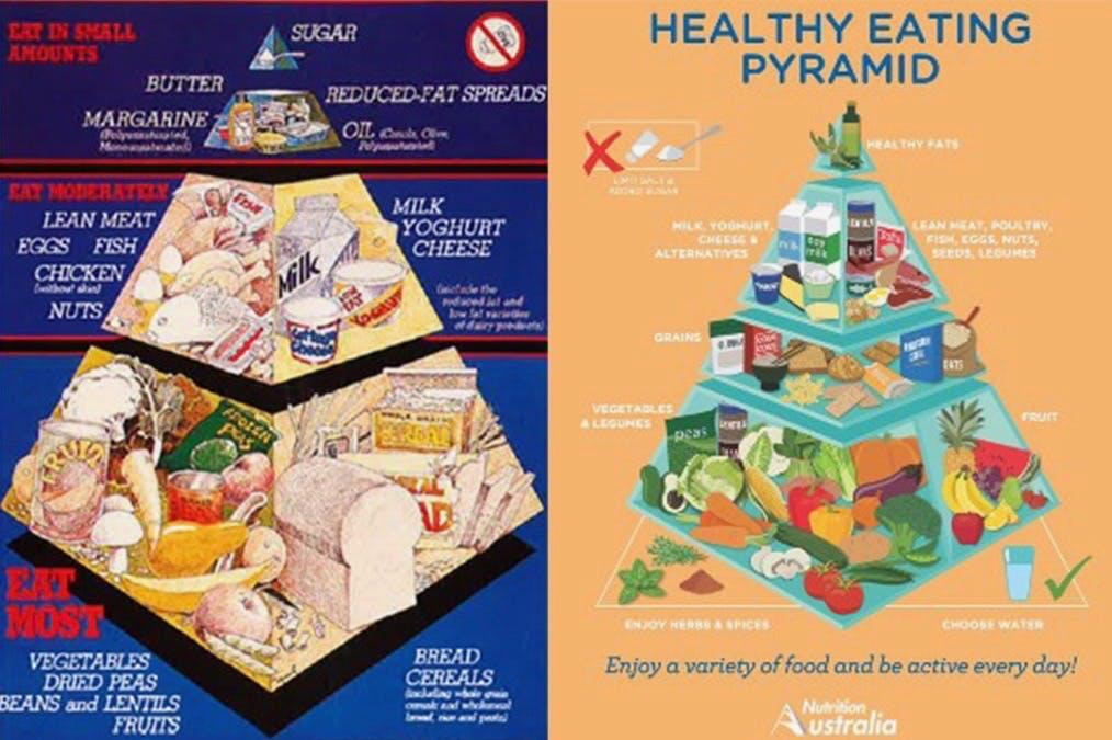 Australian food pyramids