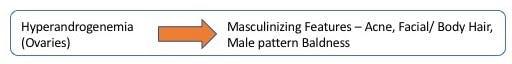 PCOSEtiology1