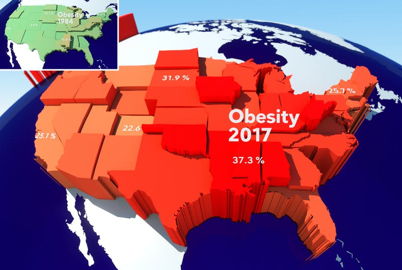 Obesity in the USA 1984-2017