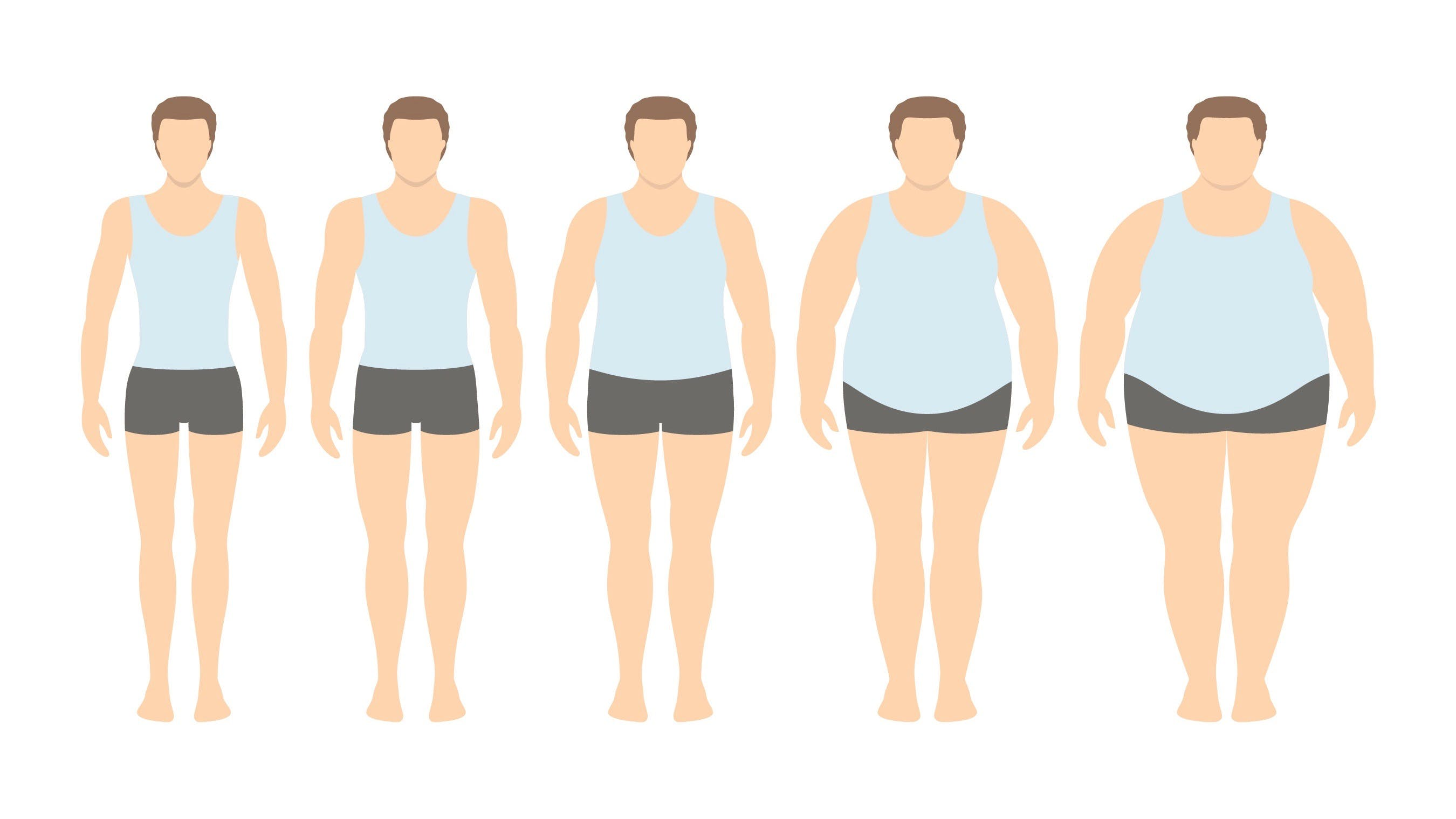 BMI and mortality