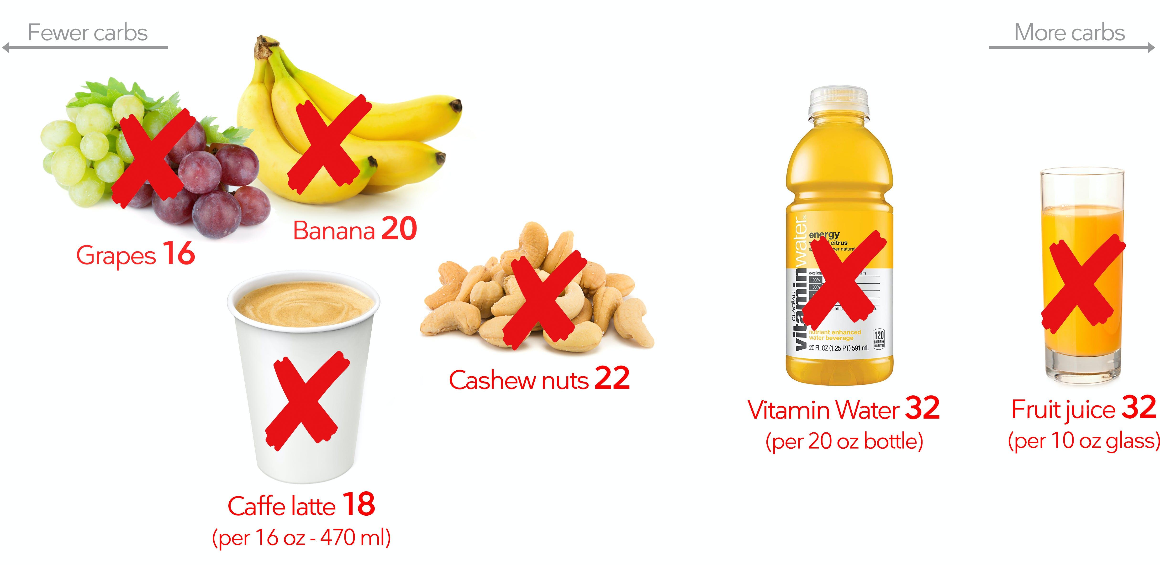 Common snacking mistakes on keto