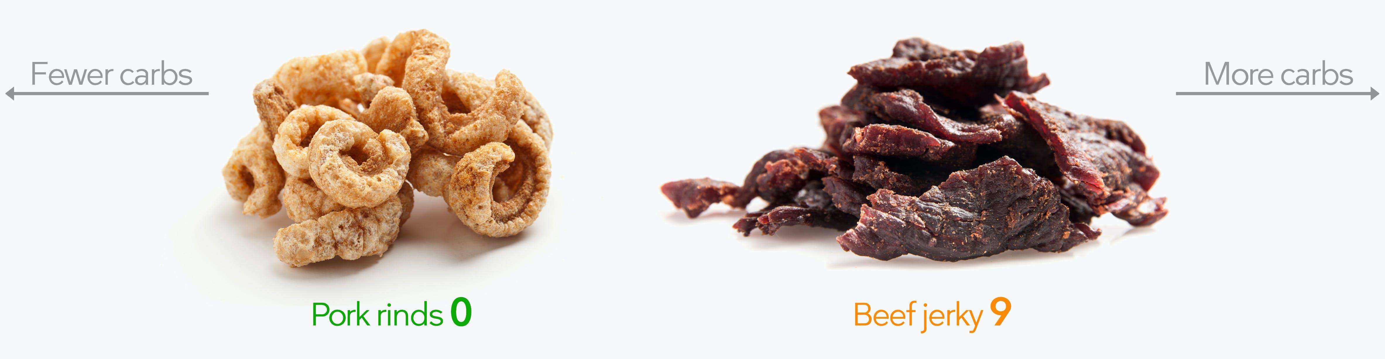 Keto snacks: pork rinds and beef jerky