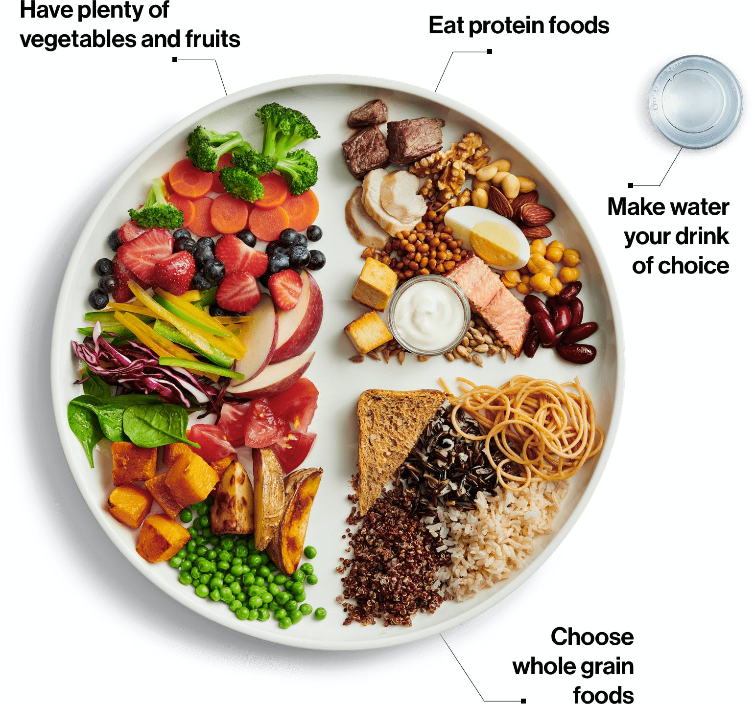 The new Canada Food Guide: Once again high-carb, low-fat