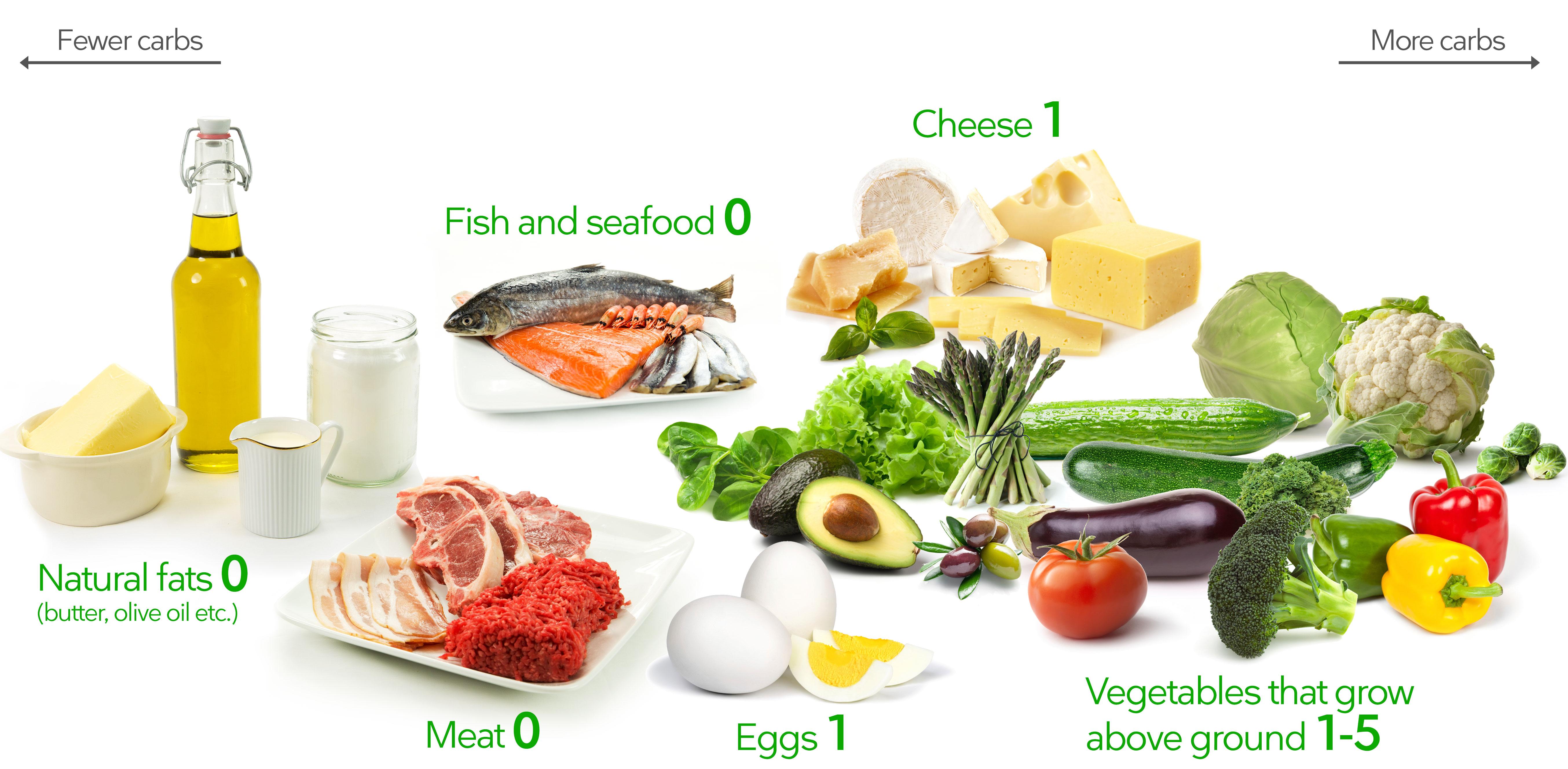 keto-diet-guide.jpg