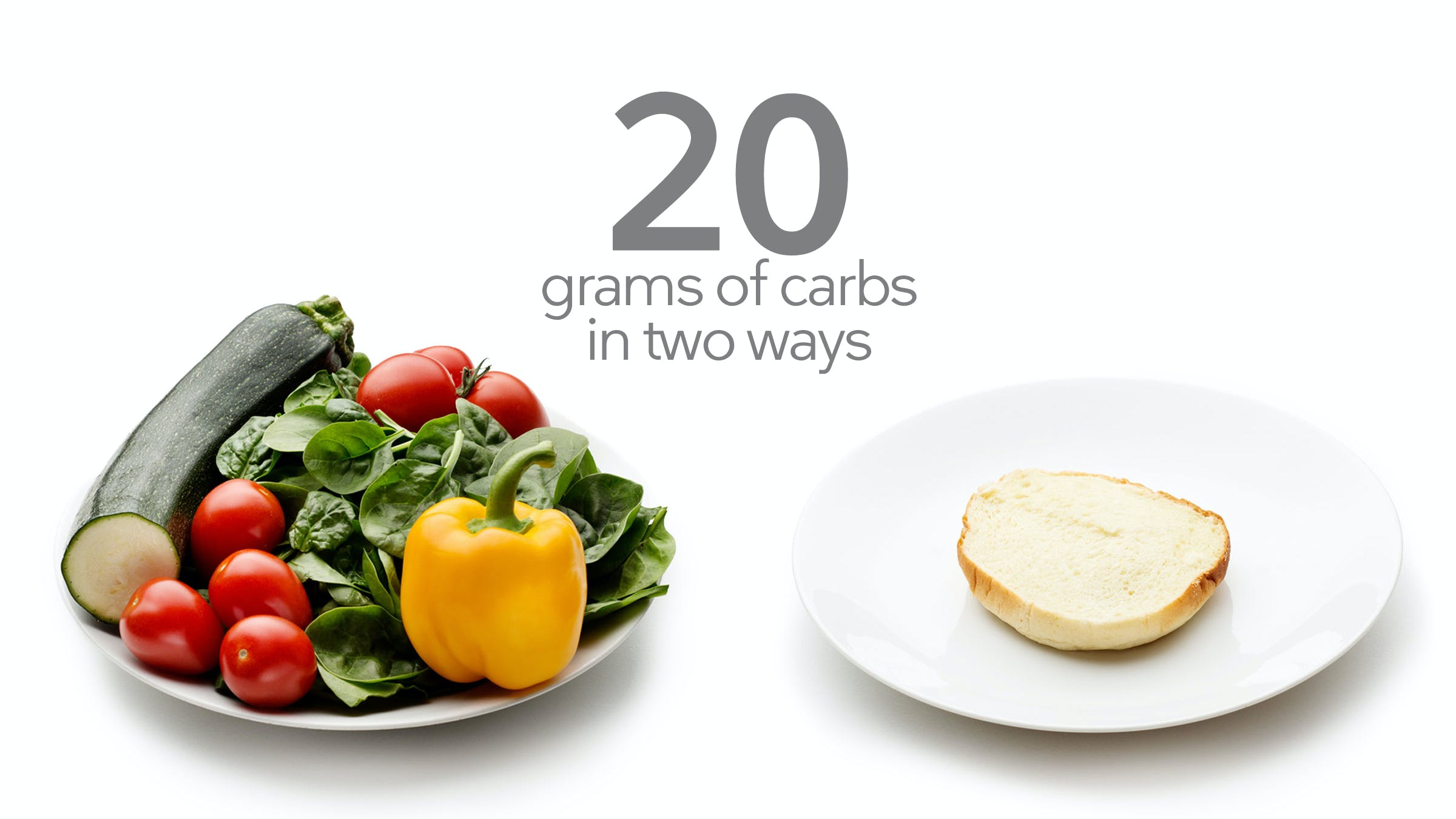 20 grams of carbs as vegetables or as white bread