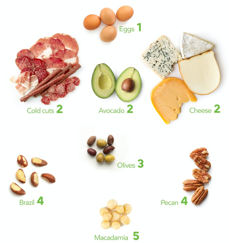 Keto snacks no preparation needed