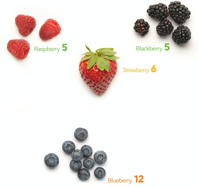 is frozen berries ok for keto diet