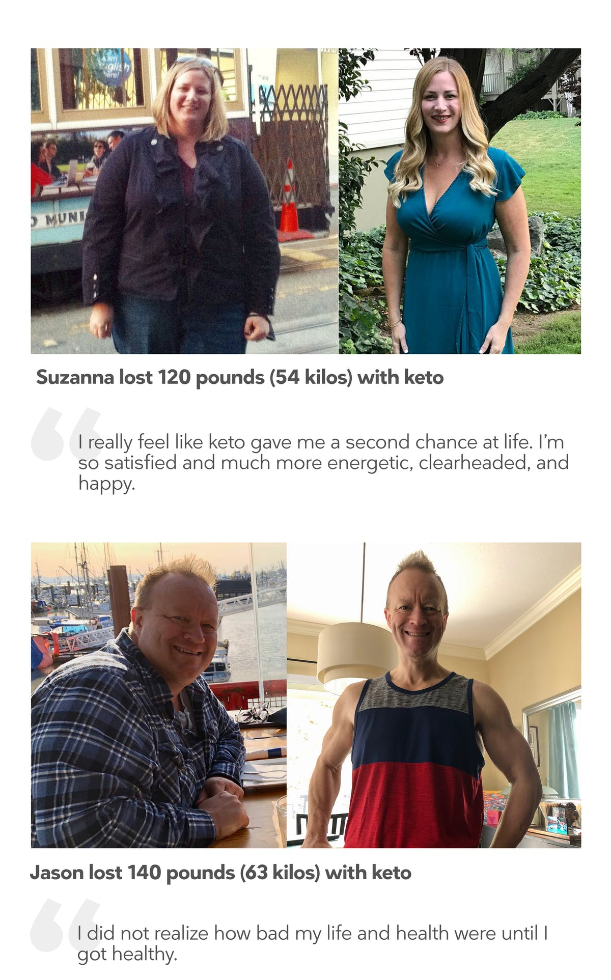 keto success stories