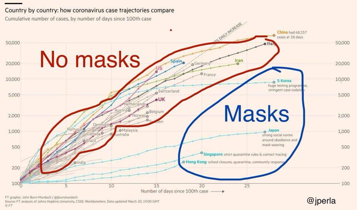 wear-a-mask