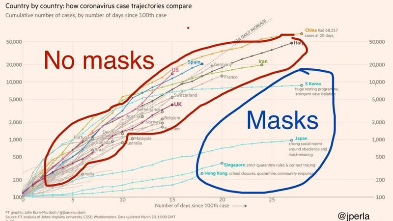 Should you wear a homemade mask in public?