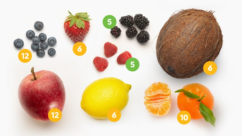 Fruits and berries: A keto guide