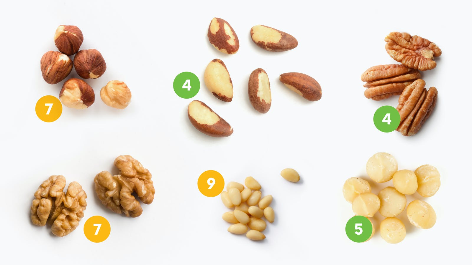 almonds part of keto diet