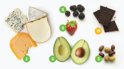 Keto snacks – the best and the worst