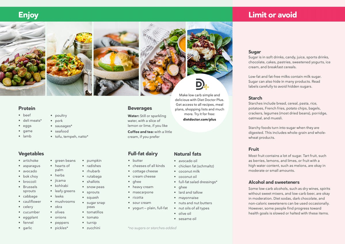 list-what-to-eat-and-what-to-limit-on-keto-and-low-carb
