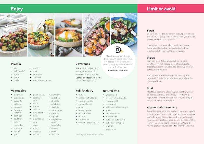 Diet_Doctor_Brochure
