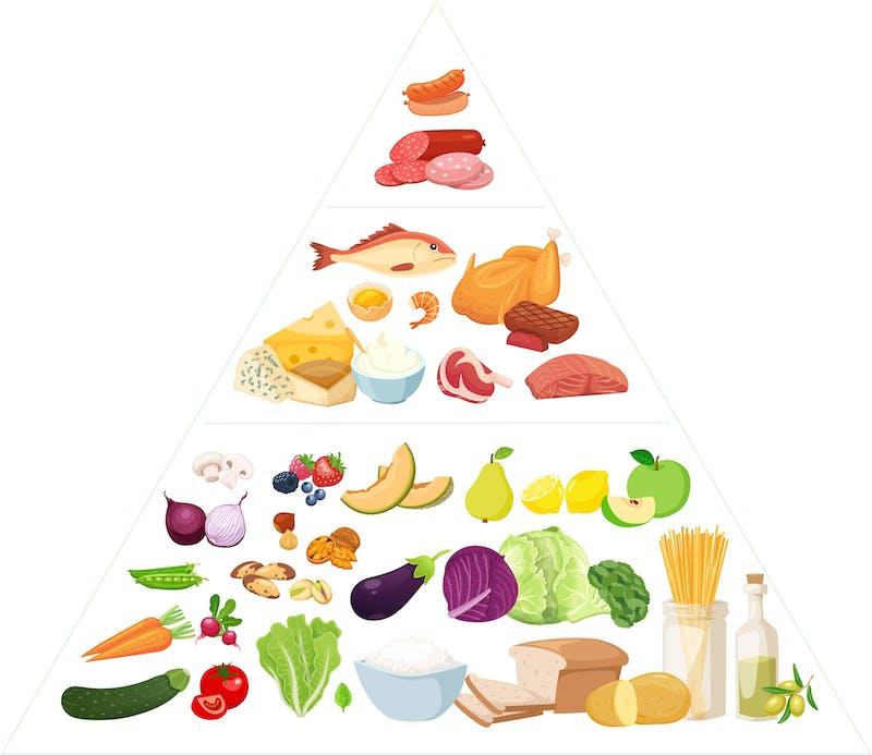 Mediterranean diet pyramid@4x-50