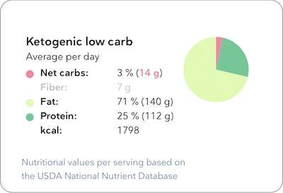 nutrition-week1_desktop-2