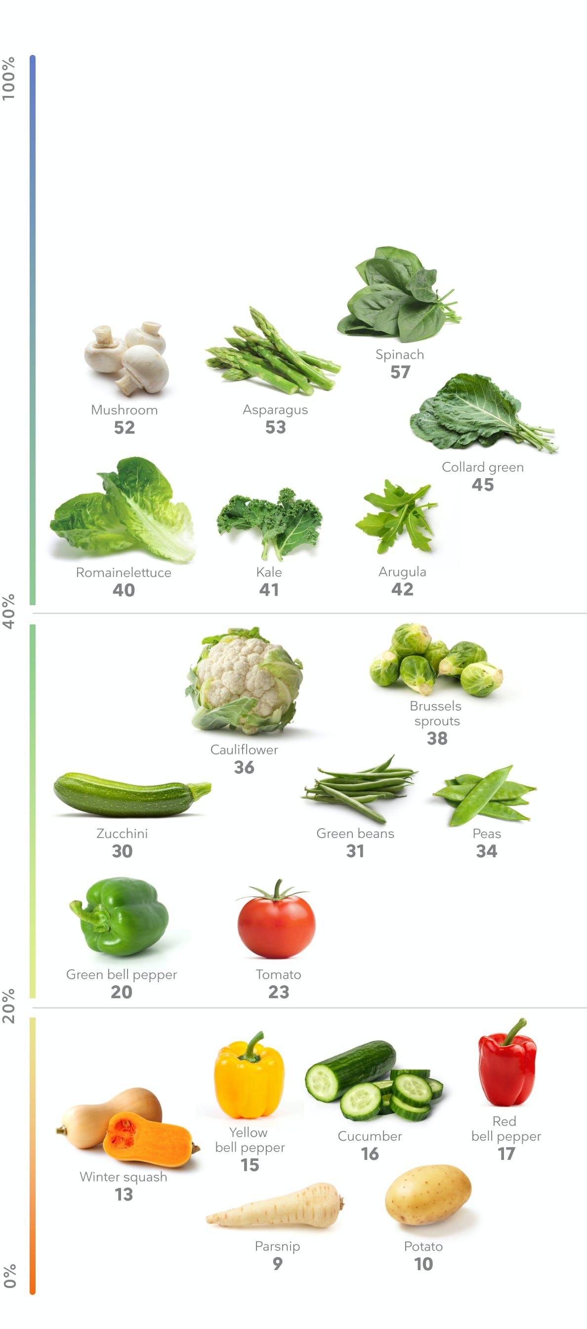 Vegetables_mobile-3