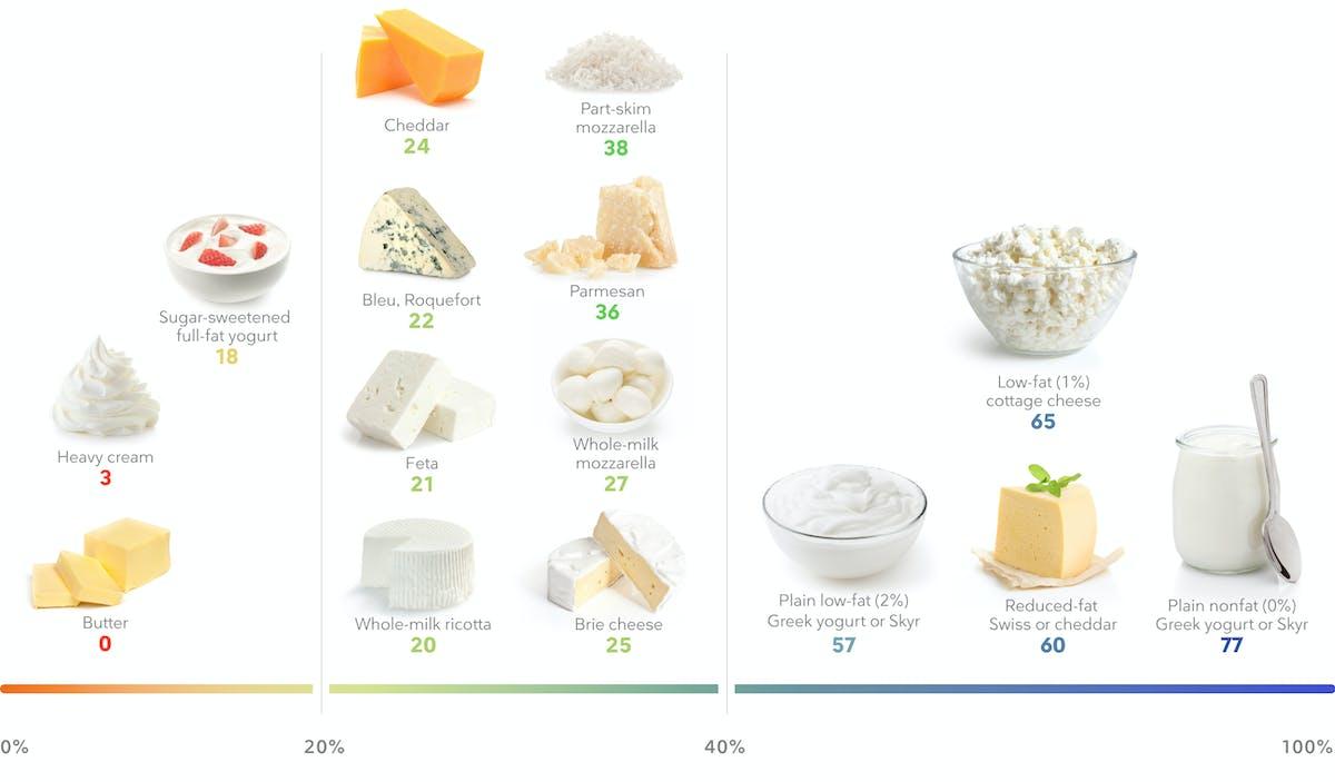 desktop-high-protein-dairy