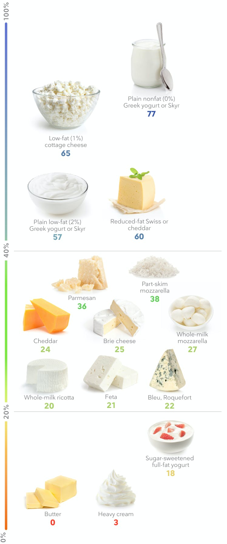 mobile-high-protein-dairy